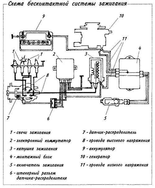 Система зажигания газ 53 система зажигания на газ 24 нужна схема бесконтактного зажигания для По всей россии схема...
