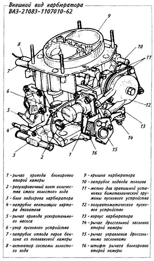 карбюратор ВАЗ-21083 на