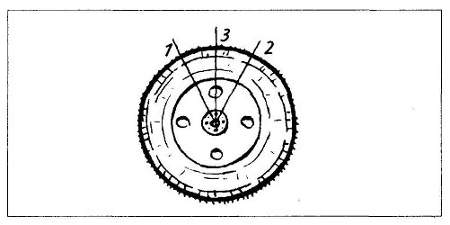 Примерная   балансировка  колеса
